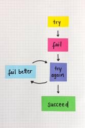 Try again - fail better