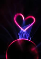 the power of love III