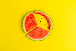 Flat lay image with slices of red watermelon